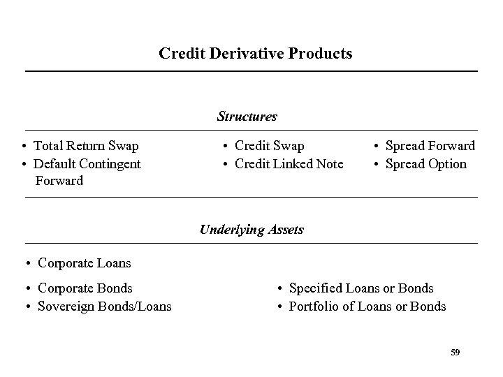Credit Derivative Products Structures • Total Return Swap • Default Contingent Forward • Credit