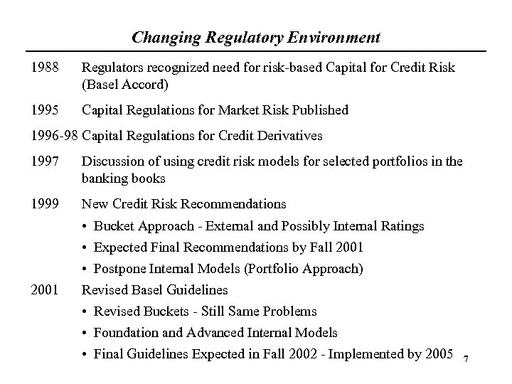 Changing Regulatory Environment 1988 Regulators recognized need for risk-based Capital for Credit Risk (Basel