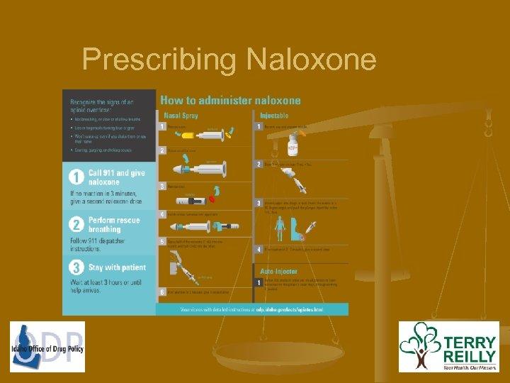 Prescribing Naloxone
