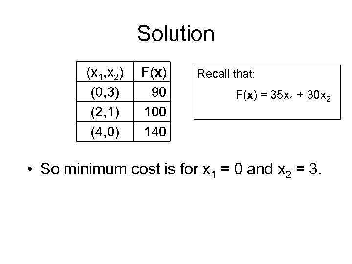 Solution (x 1, x 2) (0, 3) (2, 1) (4, 0) F(x) 90 100