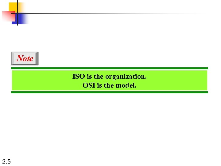 Note ISO is the organization. OSI is the model. 2. 5