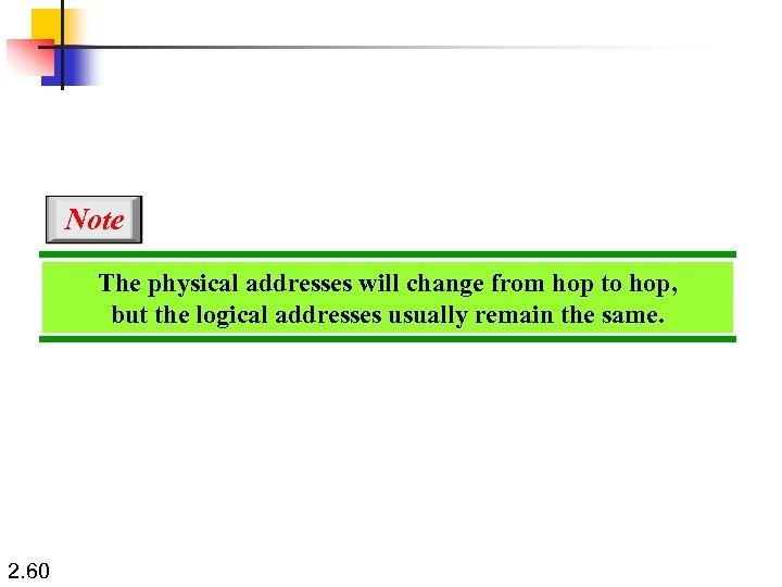 Note The physical addresses will change from hop to hop, but the logical addresses