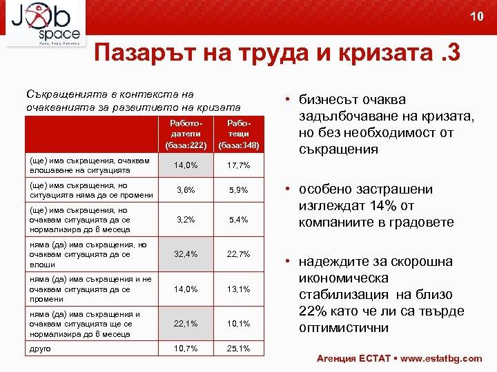 10 Пазарът на труда и кризата. 3 Съкращенията в контекста на очакванията за развитието