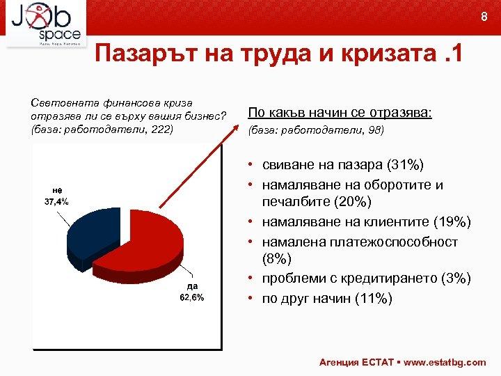 8 Пазарът на труда и кризата. 1 Световната финансова криза отразява ли се върху
