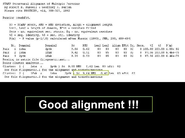Good alignment !!!