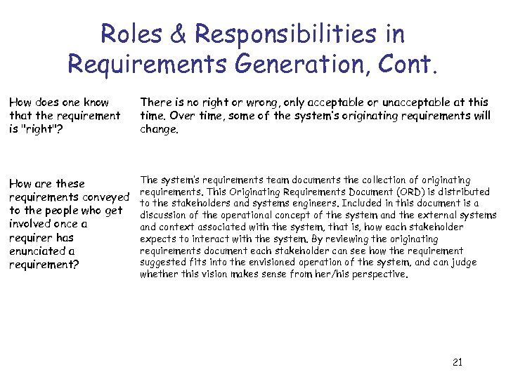 Roles & Responsibilities in Requirements Generation, Cont. How does one know that the requirement
