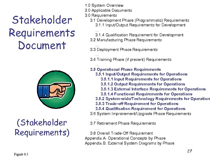 Stakeholder Requirements Document (Stakeholder Requirements) Figure 6. 5 1. 0 System Overview 2. 0