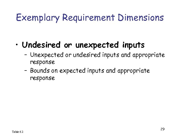 Exemplary Requirement Dimensions • Undesired or unexpected inputs – Unexpected or undesired inputs and