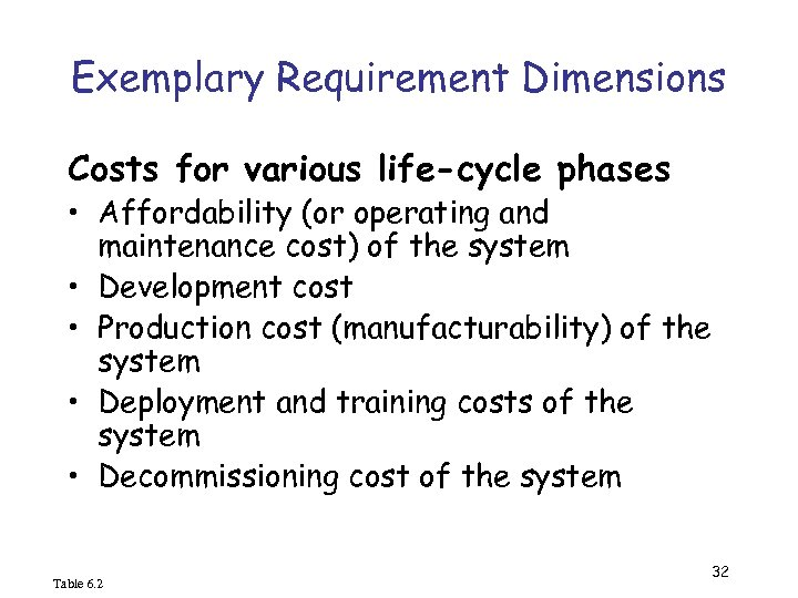 Exemplary Requirement Dimensions Costs for various life-cycle phases • Affordability (or operating and maintenance