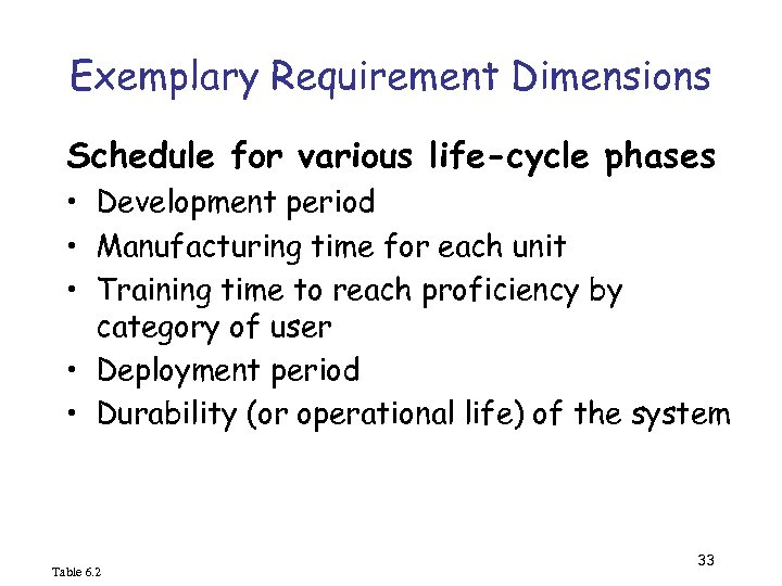 Exemplary Requirement Dimensions Schedule for various life-cycle phases • Development period • Manufacturing time