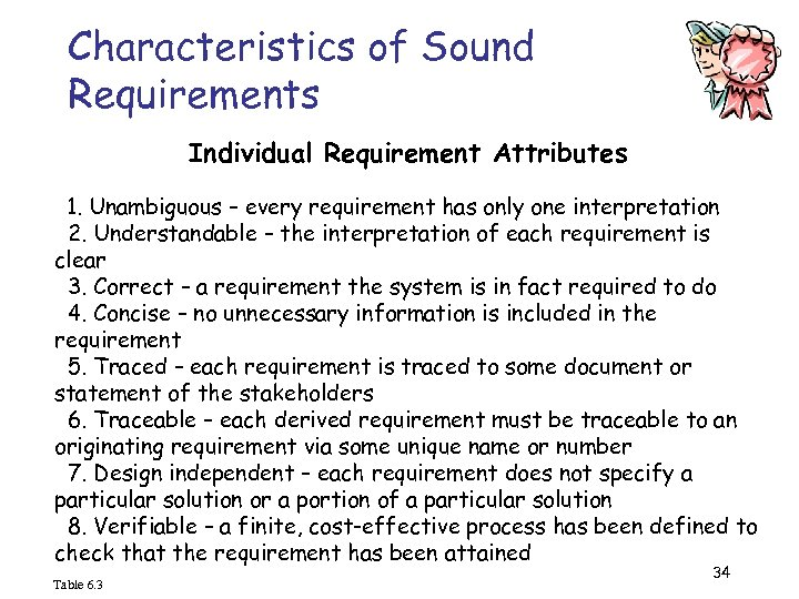 Characteristics of Sound Requirements Individual Requirement Attributes 1. Unambiguous – every requirement has only