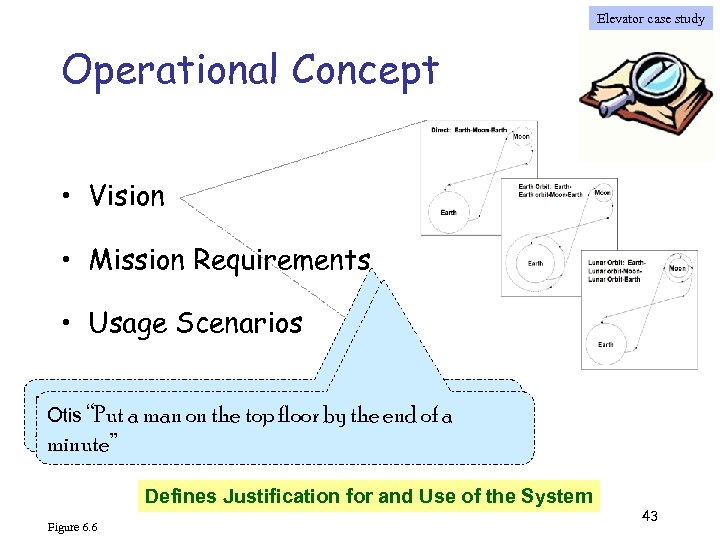 Elevator case study Operational Concept • Vision • Mission Requirements • Usage Scenarios Kennedy
