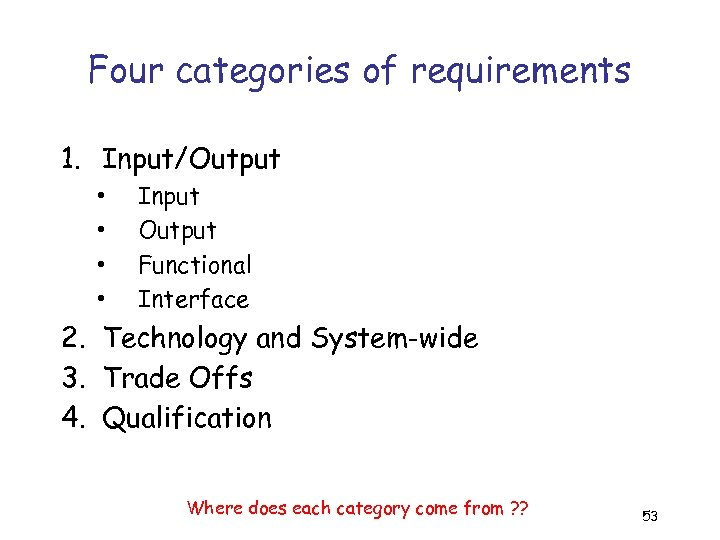 Four categories of requirements 1. Input/Output • • Input Output Functional Interface 2. Technology