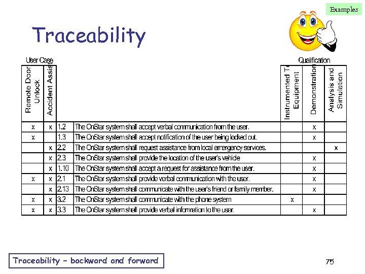 Examples Traceability – backward and forward 75