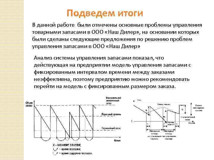 Подведем итоги В данной работе были отмечены основные проблемы управления товарными запасами в ООО