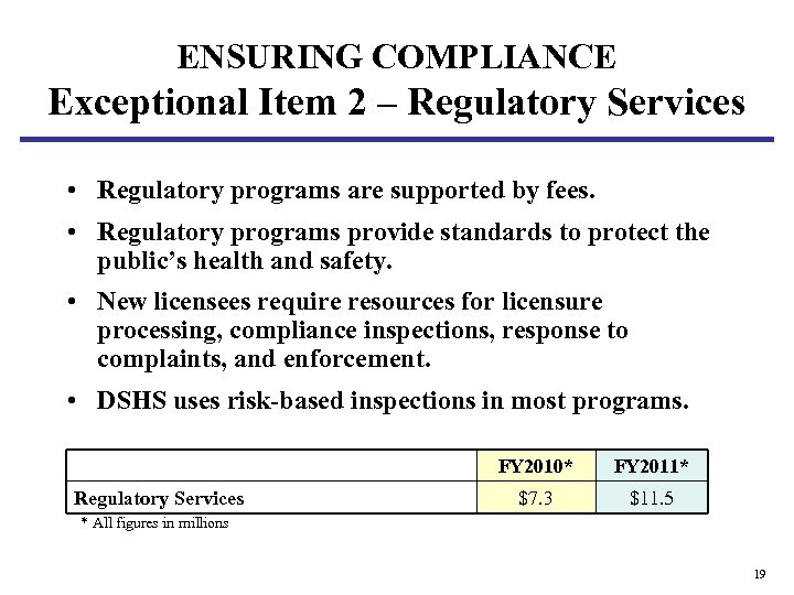 ENSURING COMPLIANCE Exceptional Item 2 – Regulatory Services • Regulatory programs are supported by