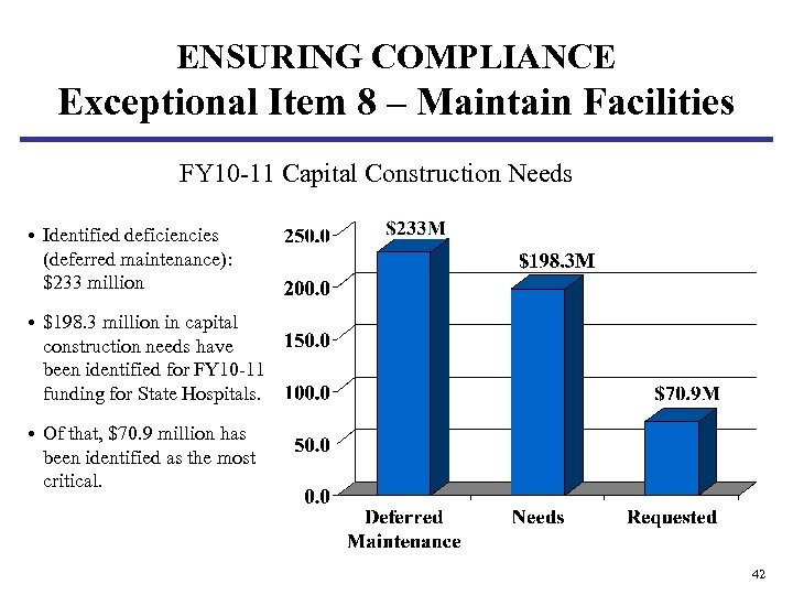 ENSURING COMPLIANCE Exceptional Item 8 – Maintain Facilities FY 10 -11 Capital Construction Needs