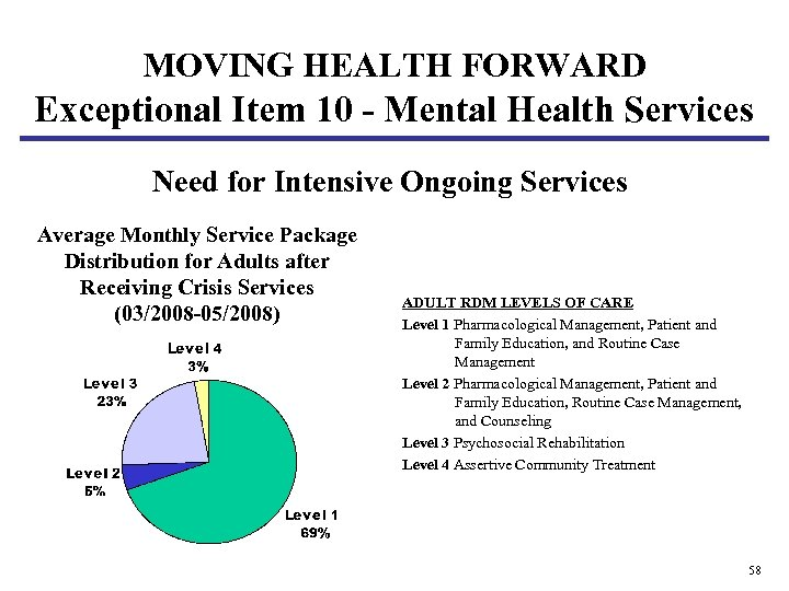 MOVING HEALTH FORWARD Exceptional Item 10 - Mental Health Services Need for Intensive Ongoing