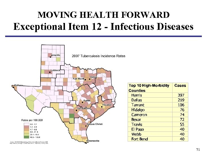 MOVING HEALTH FORWARD Exceptional Item 12 - Infectious Diseases 71