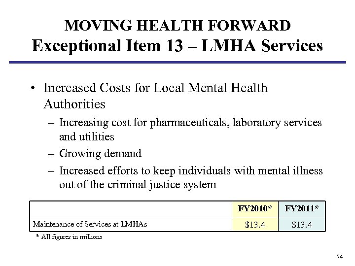 MOVING HEALTH FORWARD Exceptional Item 13 – LMHA Services • Increased Costs for Local