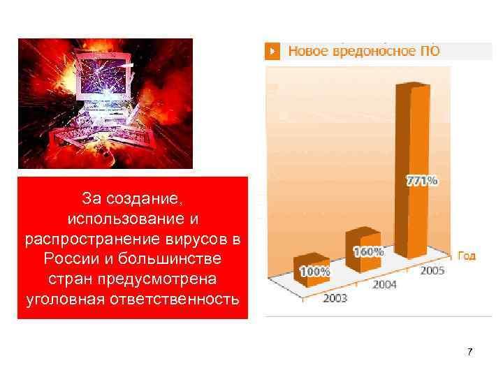 За создание, использование и распространение вирусов в России и большинстве стран предусмотрена уголовная ответственность
