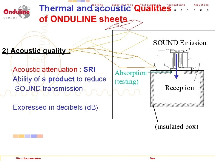 Thermal and acoustic Qualities of ONDULINE sheets SOUND Emission 2) Acoustic quality : Acoustic