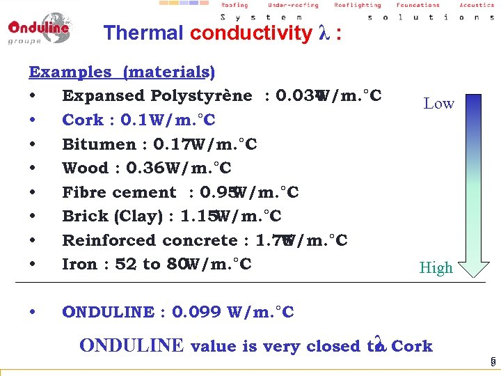 Thermal conductivity λ : Examples (materials) : • Expansed Polystyrène : 0. 034 W/m.
