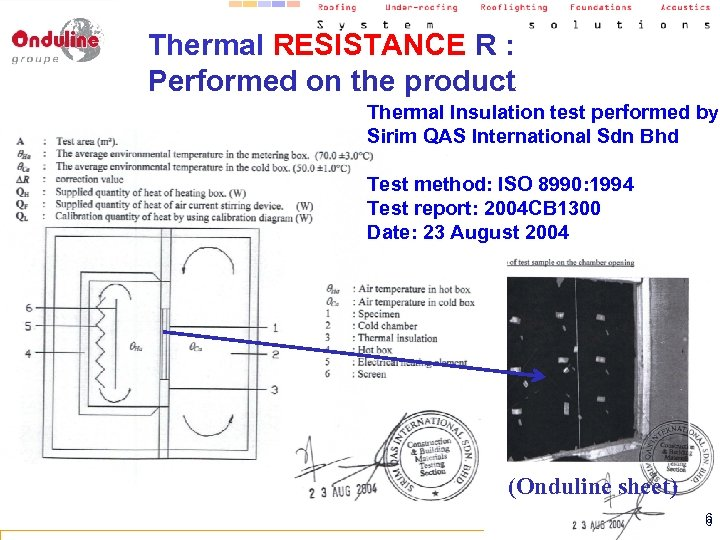 Thermal RESISTANCE R : Performed on the product Thermal Insulation test performed by Sirim