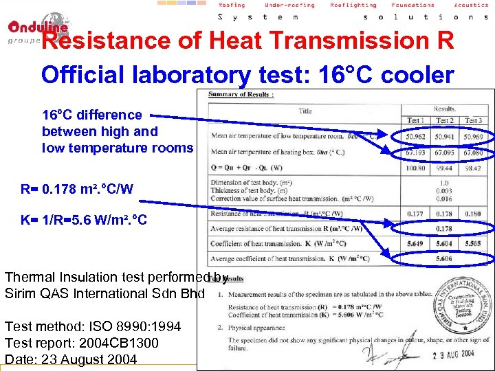Resistance of Heat Transmission R Official laboratory test: 16°C cooler 16°C difference between high