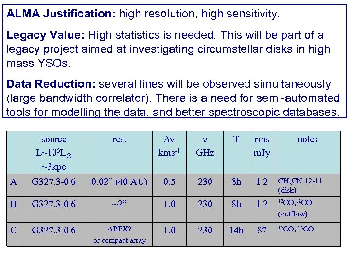 ALMA Justification: high resolution, high sensitivity. Legacy Value: High statistics is needed. This will