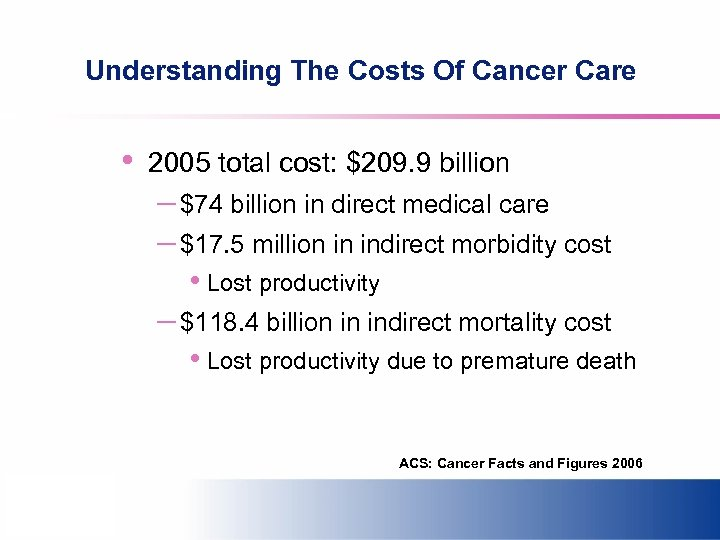 Understanding The Costs Of Cancer Care • 2005 total cost: $209. 9 billion –