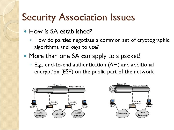 Security Association Issues How is SA established? ◦ How do parties negotiate a common