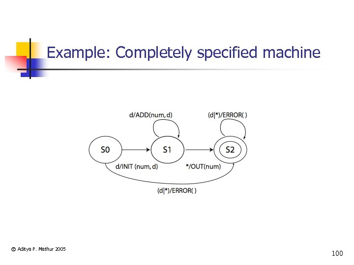 Example: Completely specified machine © Aditya P. Mathur 2005 100