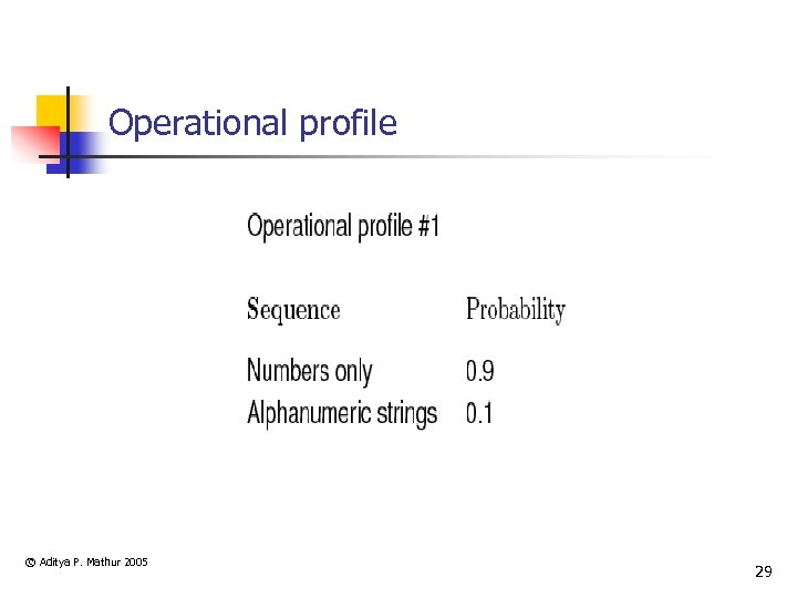 Operational profile © Aditya P. Mathur 2005 29