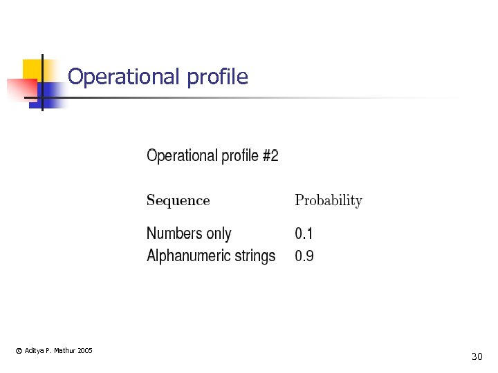 Operational profile © Aditya P. Mathur 2005 30