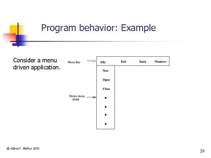 Program behavior: Example Consider a menu driven application. © Aditya P. Mathur 2005 39