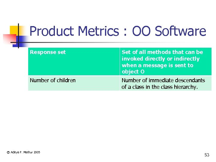 Product Metrics : OO Software Response set Set of all methods that can be