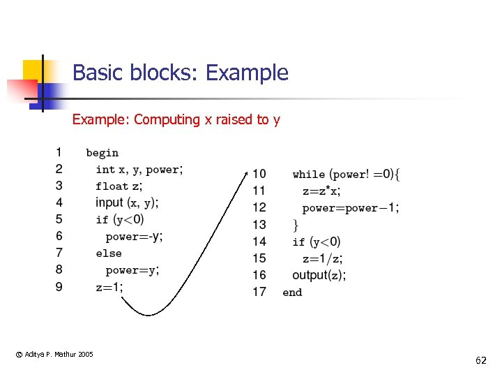 Basic blocks: Example: Computing x raised to y © Aditya P. Mathur 2005 62