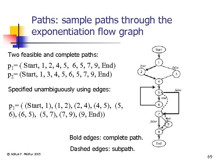 Paths: sample paths through the exponentiation flow graph Two feasible and complete paths: p