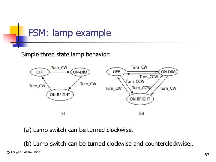 FSM: lamp example Simple three state lamp behavior: (a) Lamp switch can be turned