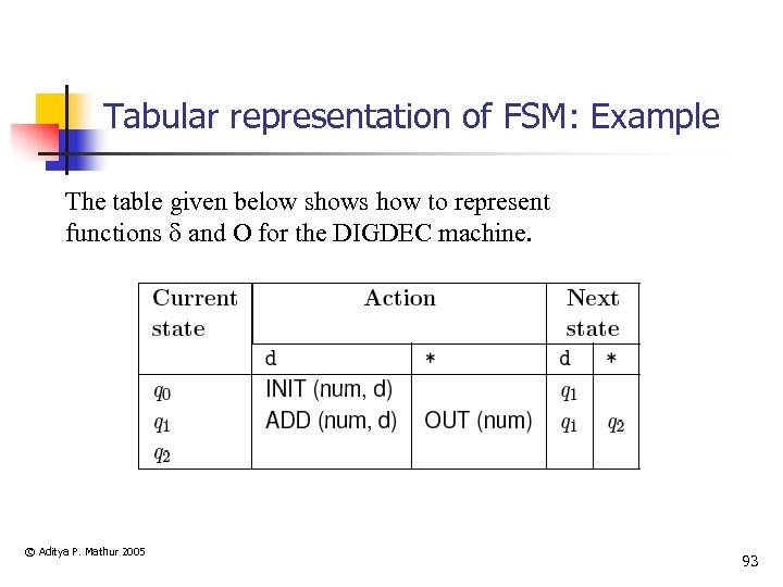 Tabular representation of FSM: Example The table given below shows how to represent functions