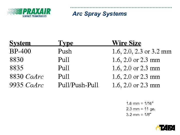 Arc Spray Systems System BP-400 8835 8830 Co. Arc 9935 Co. Arc Type Push