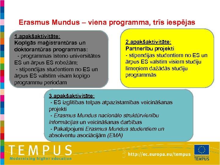 Erasmus Mundus – viena programma, trīs iespējas 1. apakšaktivitāte: Kopīgās maģistrantūras un doktorantūras programmas:
