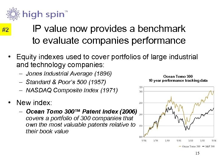 #2 IP value now provides a benchmark to evaluate companies performance • Equity indexes