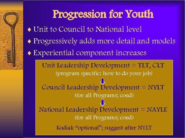 Progression for Youth ¨ Unit to Council to National level ¨ Progressively adds more