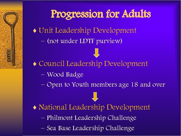Progression for Adults ¨ Unit Leadership Development – (not under LDTF purview) ¨ Council