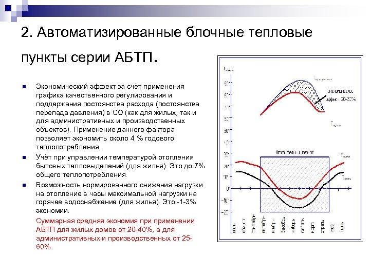 2. Автоматизированные блочные тепловые пункты серии АБТП. n n n Экономический эффект за счёт