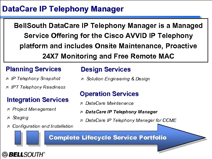 Data. Care IP Telephony Manager Bell. South Data. Care IP Telephony Manager is a