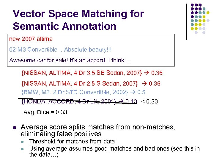 Vector Space Matching for Semantic Annotation new 2007 altima 02 M 3 Convertible. .