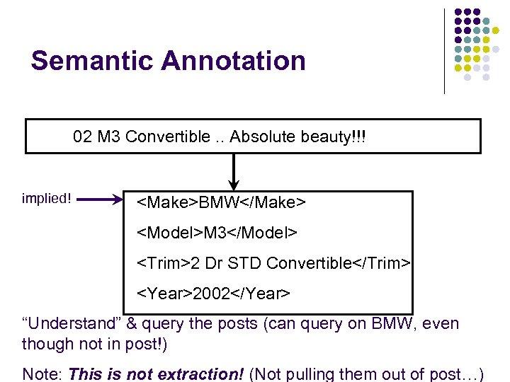 Semantic Annotation 02 M 3 Convertible. . Absolute beauty!!! implied! <Make>BMW</Make> <Model>M 3</Model> <Trim>2